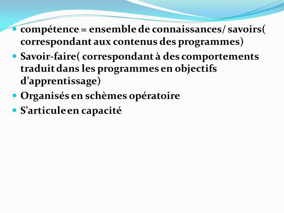 Selon S.MOIRAND La compétence de communication comporte quatre composantes.
