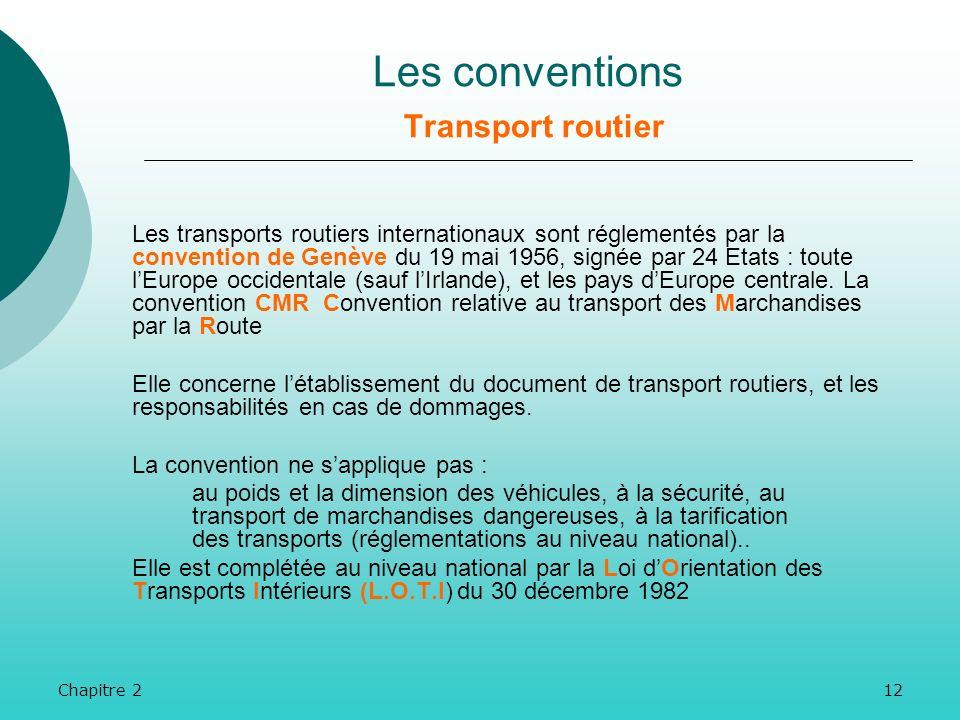 Chapitre 211 Les conventions Transport ferroviaire La COTIF régit : Principalement les règles uniformes relatives au contrat de transport internationa