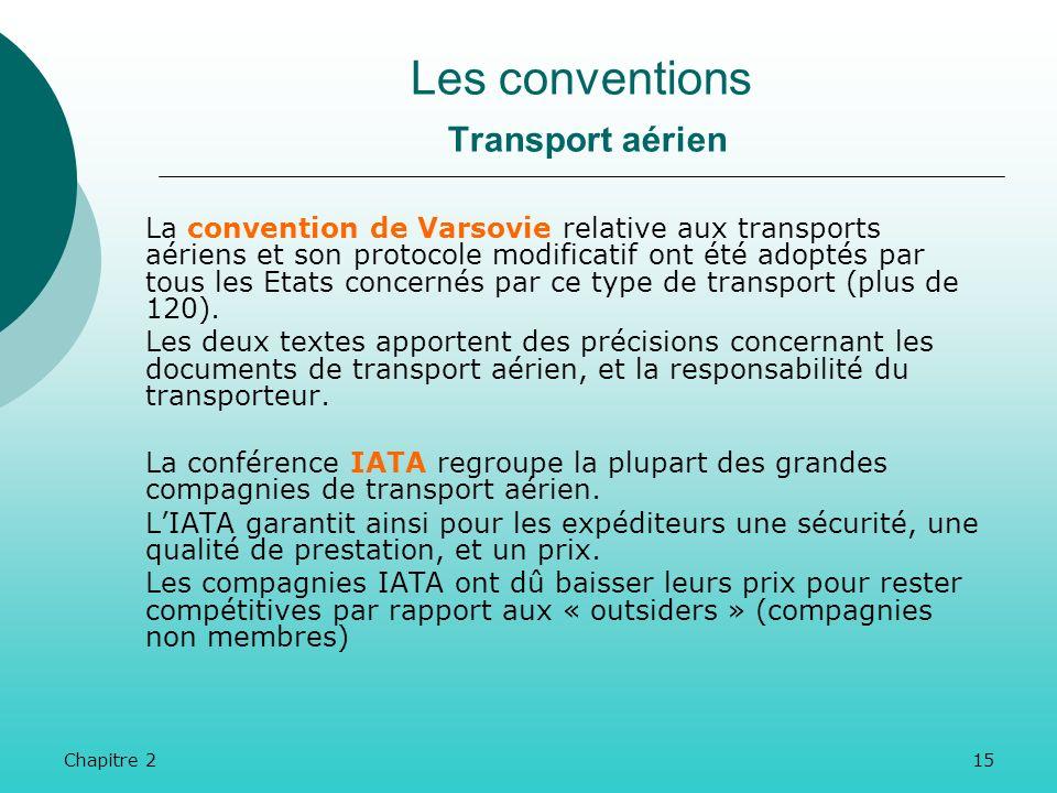 Chapitre 214 Les transports internationaux par voie aérienne sont régis par la convention de Varsovie de 1929, partiellement modifiée par le protocole