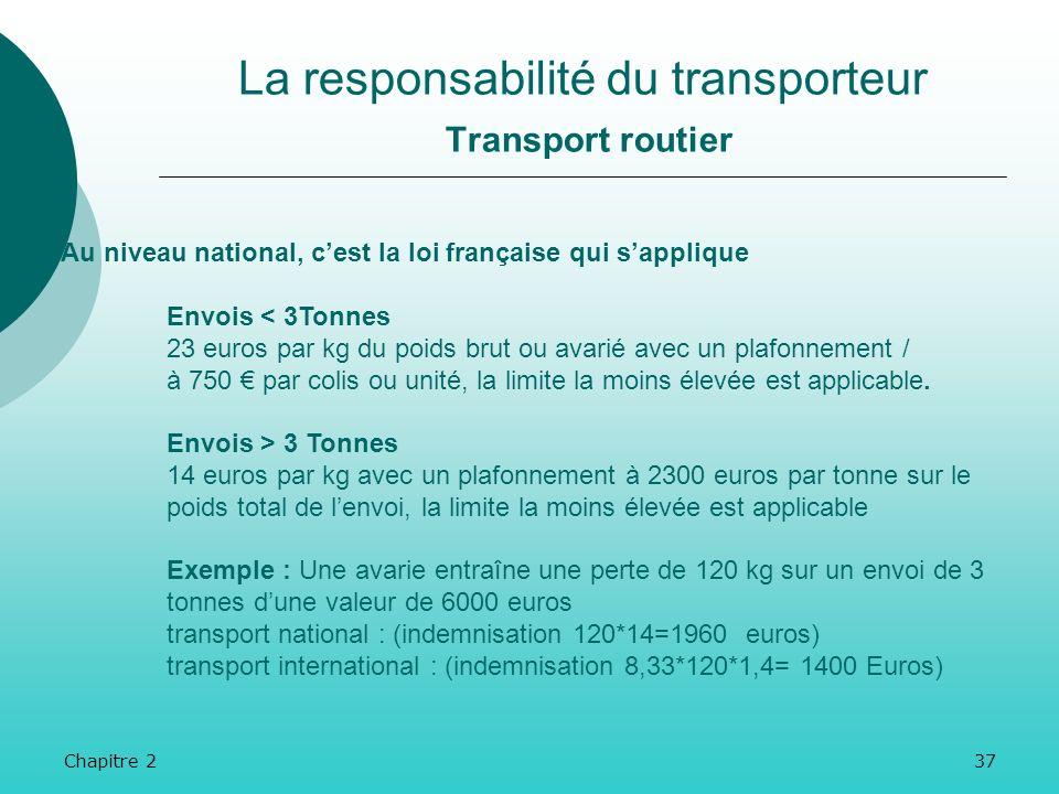 Chapitre 236 La responsabilité du transporteur Transport routier La convention prévoit lindemnisation de lexpéditeur en cas de perte ou davarie. Quel