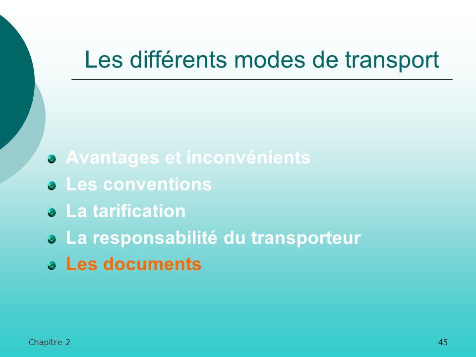 Chapitre 244 La responsabilité du transporteur Déplafonnement des limitations de responsabilité..Le dépassement des limitations courantes de responsab