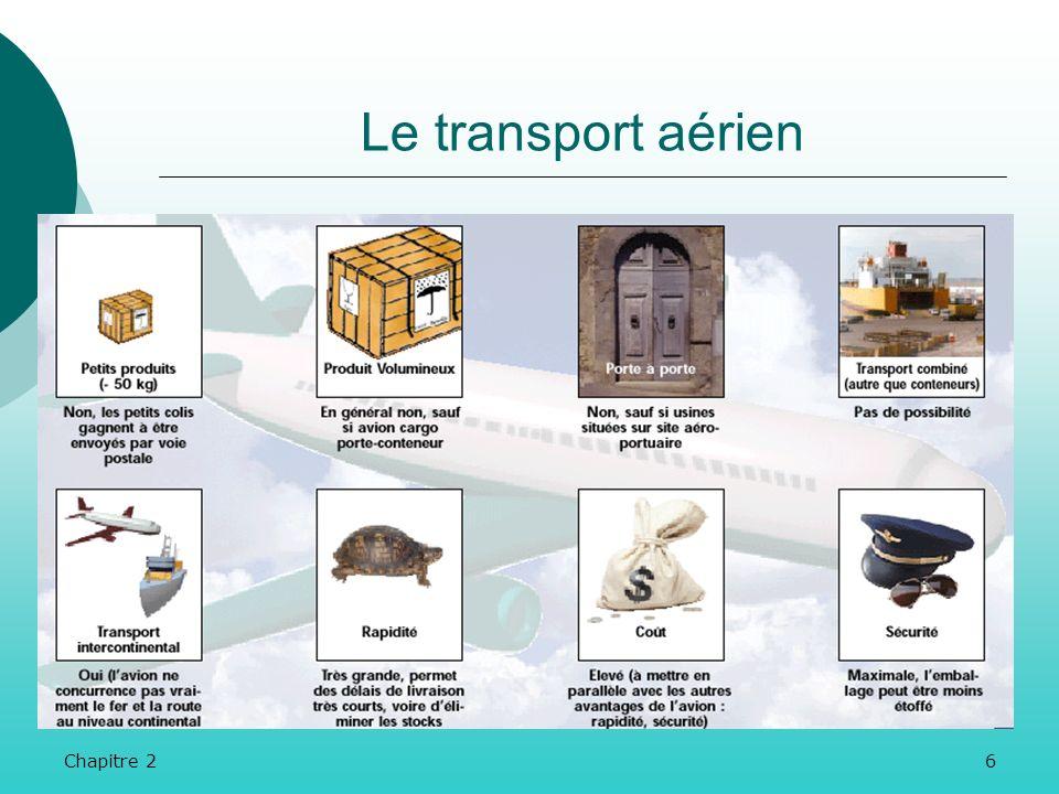 Chapitre 25 Le transport maritime