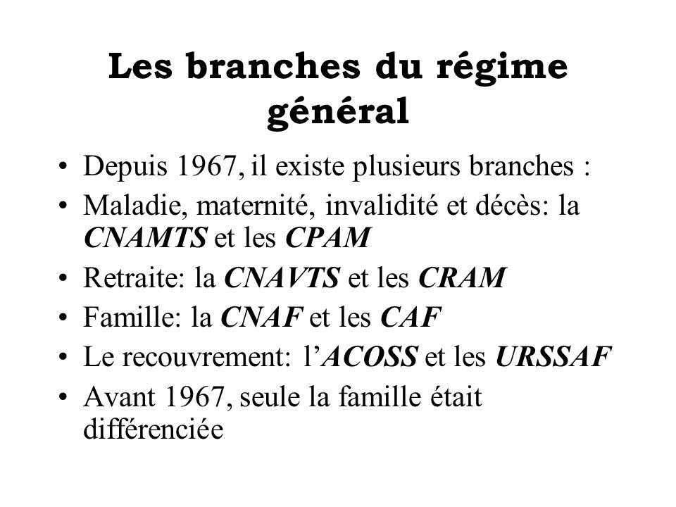 Les branches du régime général Depuis 1967, il existe plusieurs branches : Maladie, maternité, invalidité et décès: la CNAMTS et les CPAM Retraite: la