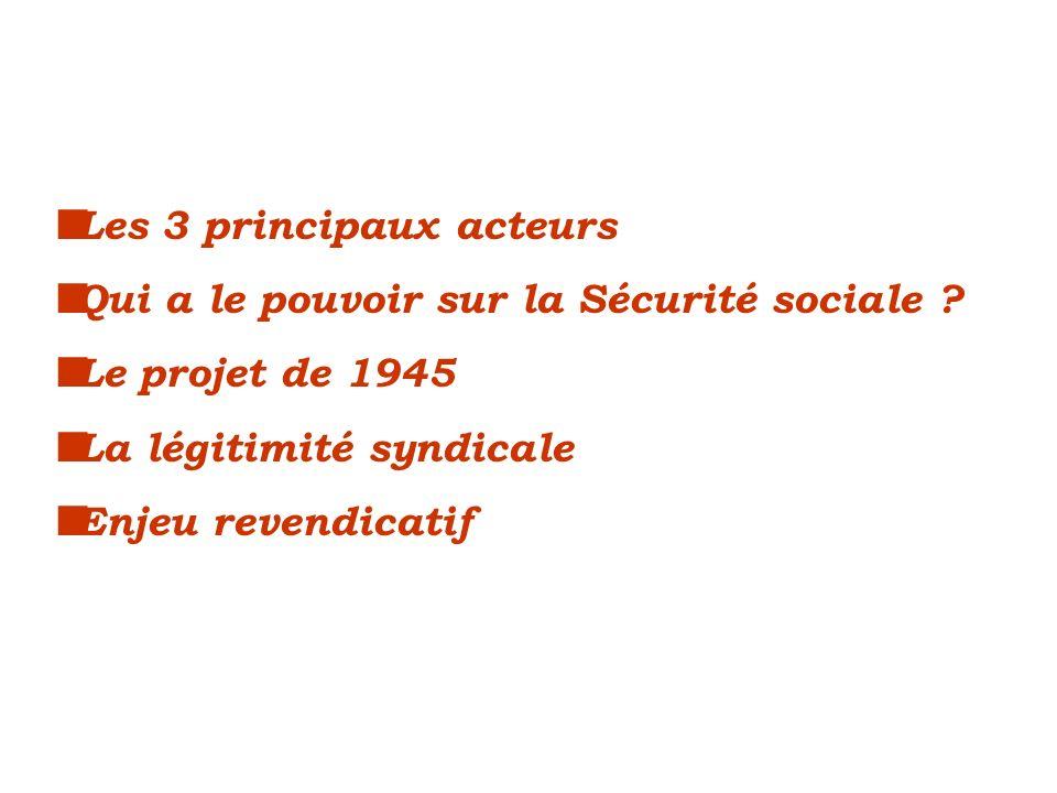 Les 3 principaux acteurs Qui a le pouvoir sur la Sécurité sociale ? Le projet de 1945 La légitimité syndicale Enjeu revendicatif
