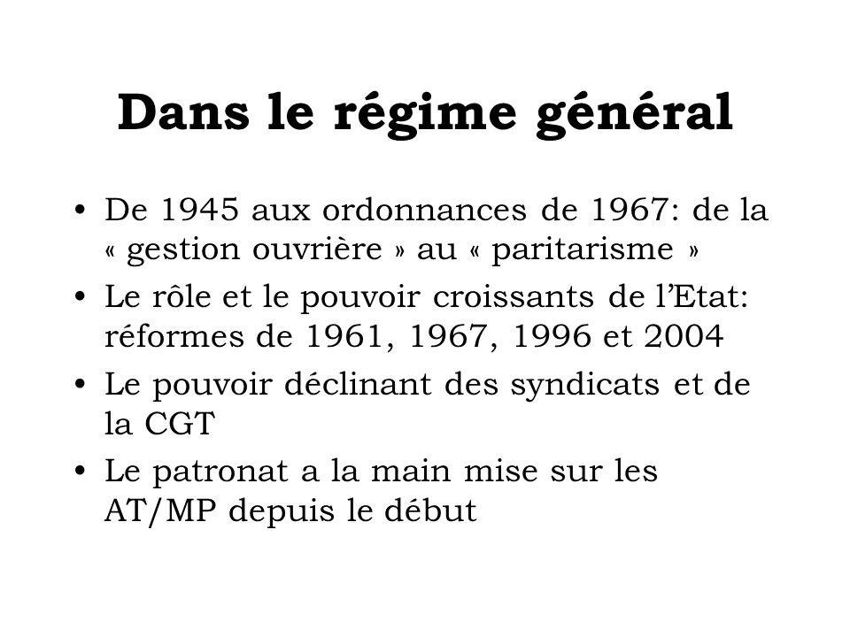 Dans le régime général De 1945 aux ordonnances de 1967: de la « gestion ouvrière » au « paritarisme » Le rôle et le pouvoir croissants de lEtat: réformes de 1961, 1967, 1996 et 2004 Le pouvoir déclinant des syndicats et de la CGT Le patronat a la main mise sur les AT/MP depuis le début