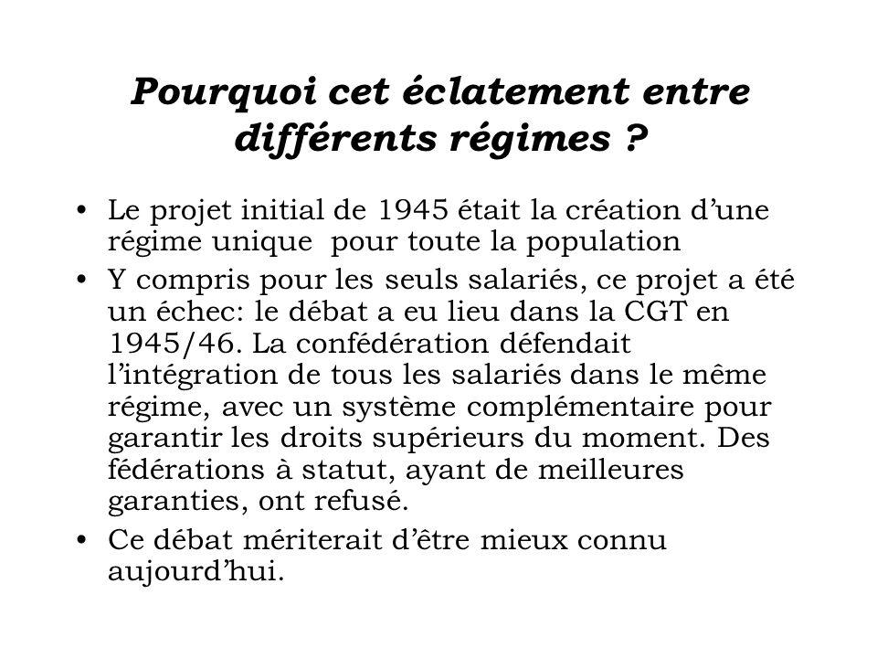 Pourquoi cet éclatement entre différents régimes ? Le projet initial de 1945 était la création dune régime unique pour toute la population Y compris p