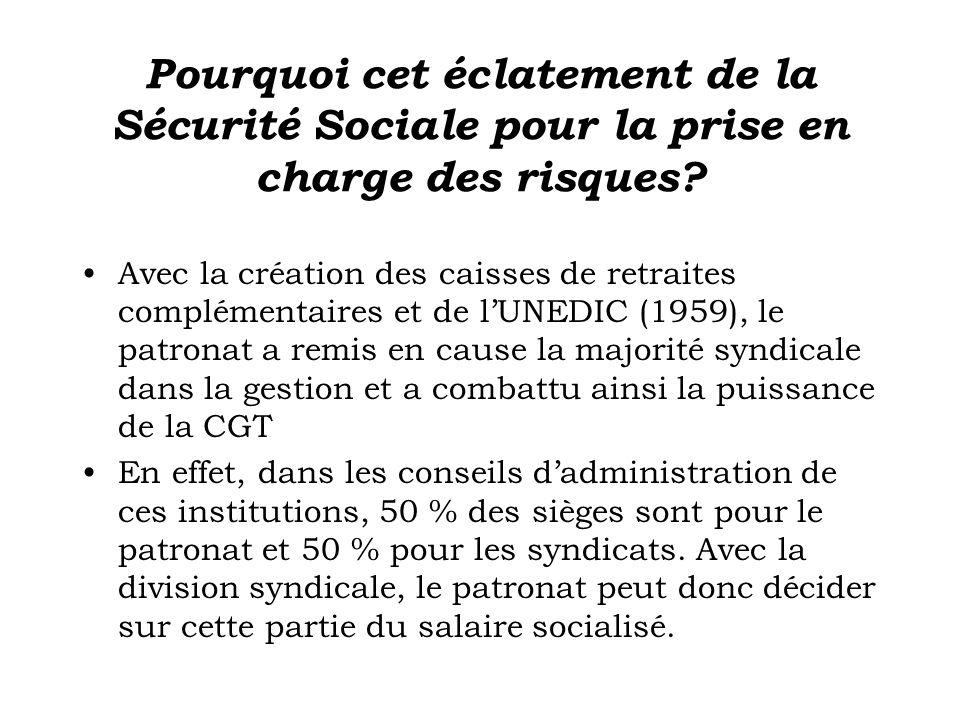Pourquoi cet éclatement de la Sécurité Sociale pour la prise en charge des risques? Avec la création des caisses de retraites complémentaires et de lU