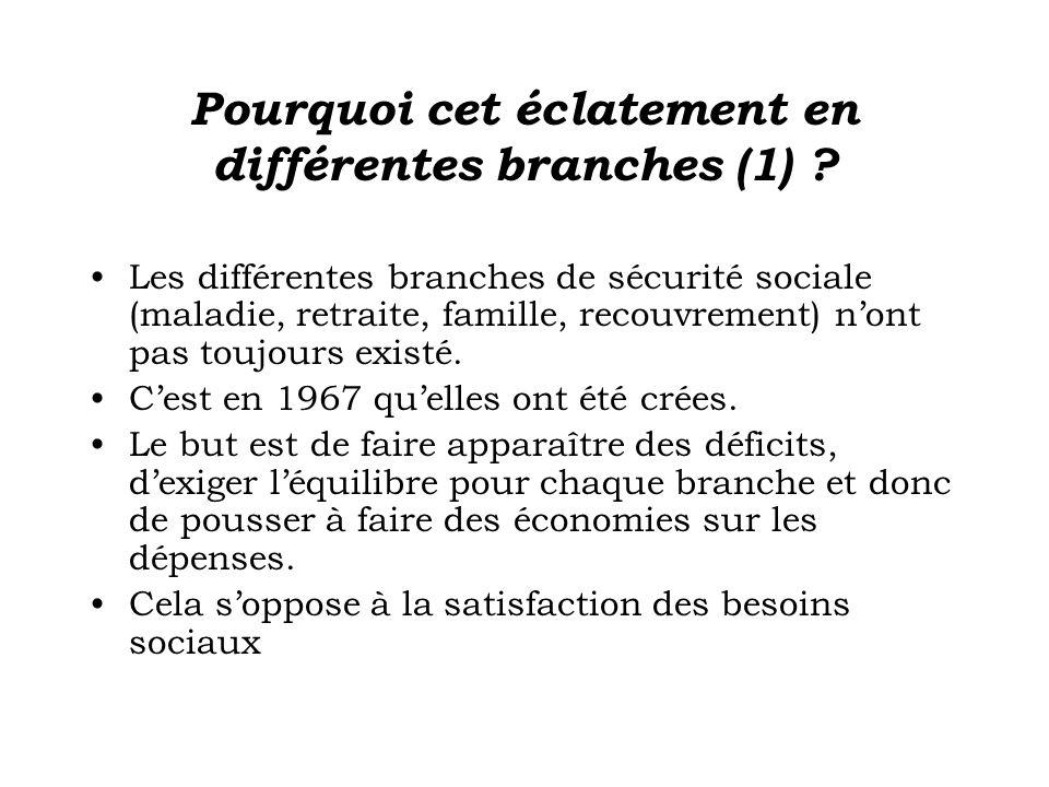 Pourquoi cet éclatement en différentes branches (1) ? Les différentes branches de sécurité sociale (maladie, retraite, famille, recouvrement) nont pas