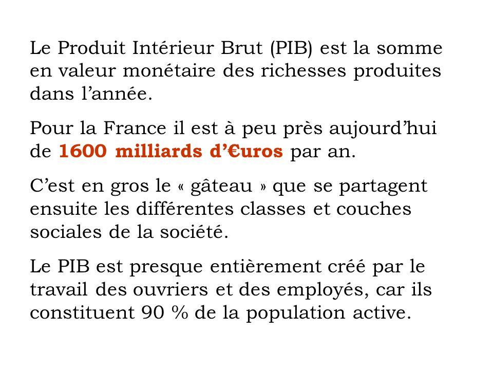 Le Produit Intérieur Brut (PIB) est la somme en valeur monétaire des richesses produites dans lannée. Pour la France il est à peu près aujourdhui de 1