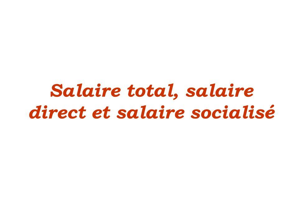 Salaire total, salaire direct et salaire socialisé