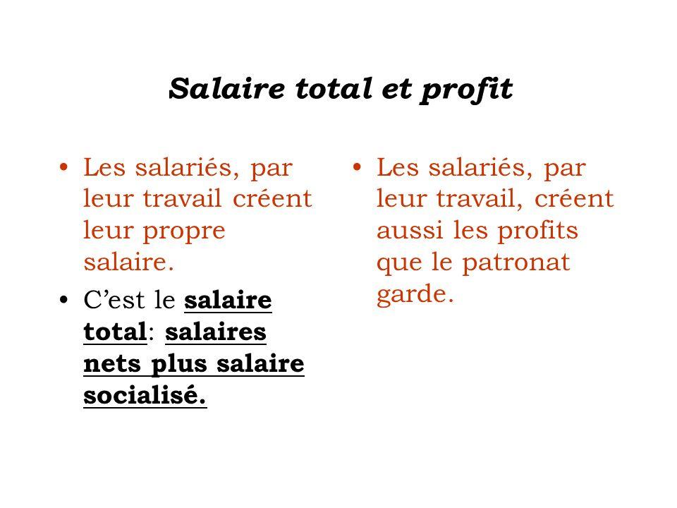 Salaire total et profit Les salariés, par leur travail créent leur propre salaire. Cest le salaire total : salaires nets plus salaire socialisé. Les s