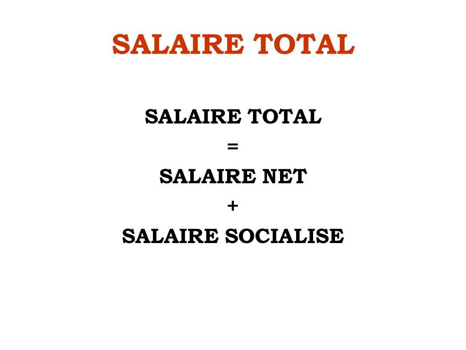 SALAIRE TOTAL = SALAIRE NET + SALAIRE SOCIALISE
