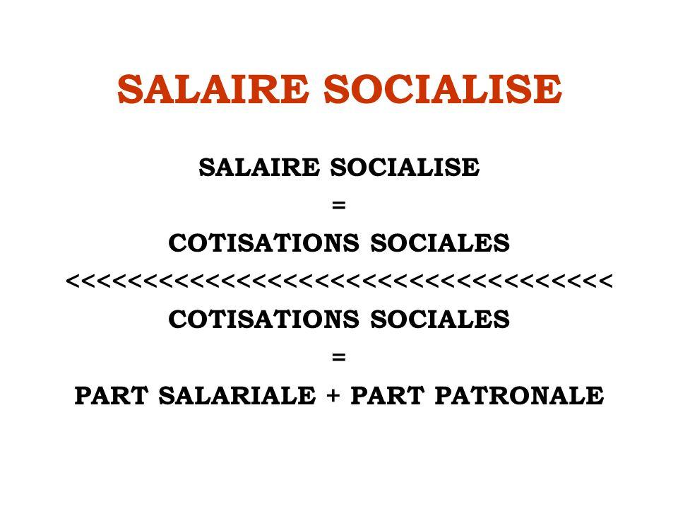 = COTISATIONS SOCIALES <<<<<<<<<<<<<<<<<<<<<<<<<<<<<<<<<<< COTISATIONS SOCIALES = PART SALARIALE + PART PATRONALE