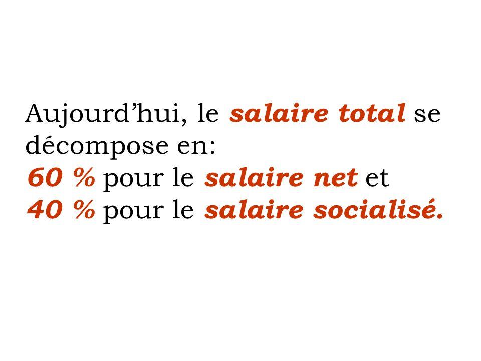 Aujourdhui, le salaire total se décompose en: 60 % pour le salaire net et 40 % pour le salaire socialisé.
