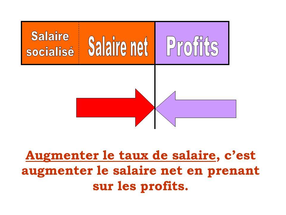 Augmenter le taux de salaire, cest augmenter le salaire net en prenant sur les profits.