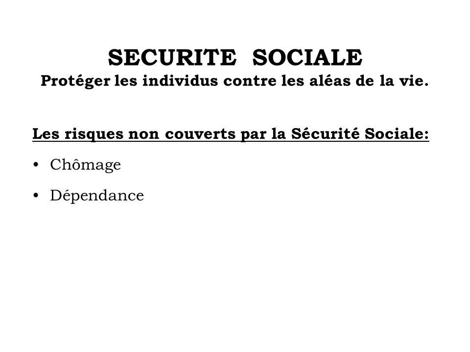 SECURITE SOCIALE Protéger les individus contre les aléas de la vie. Les risques non couverts par la Sécurité Sociale: Chômage Dépendance