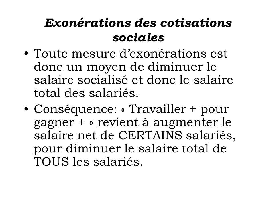 Exonérations des cotisations sociales Toute mesure dexonérations est donc un moyen de diminuer le salaire socialisé et donc le salaire total des salar