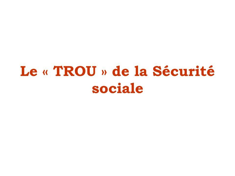 Le « TROU » de la Sécurité sociale