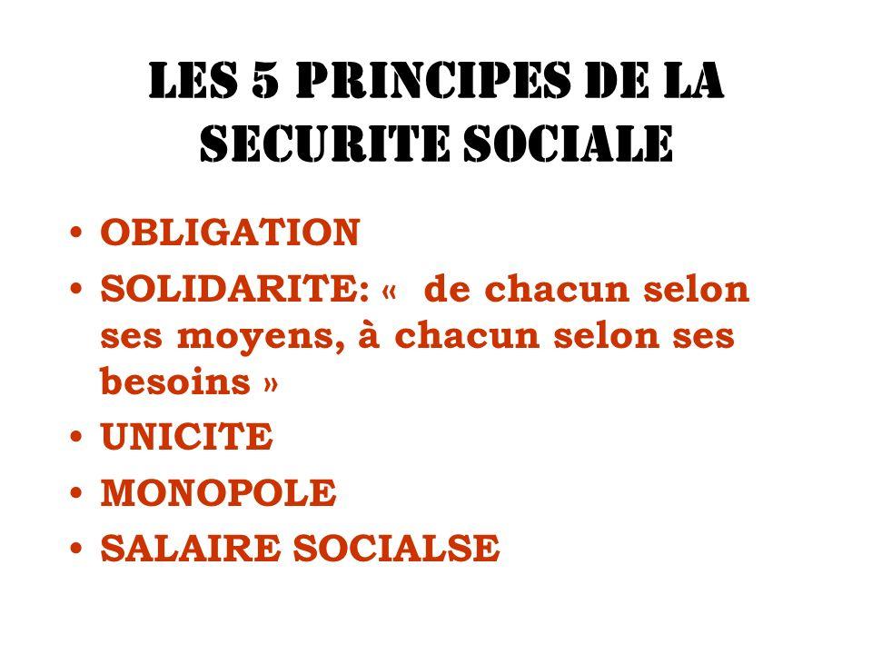 LES 5 PRINCIPES DE LA SECURITE SOCIALE OBLIGATION SOLIDARITE: « de chacun selon ses moyens, à chacun selon ses besoins » UNICITE MONOPOLE SALAIRE SOCI