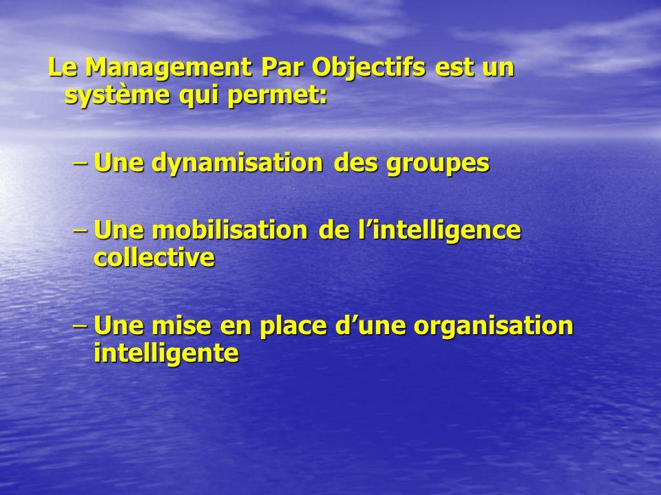 Le Management Par Objectifs est un système qui permet: Le Management Par Objectifs est un système qui permet: –Une dynamisation des groupes –Une mobil