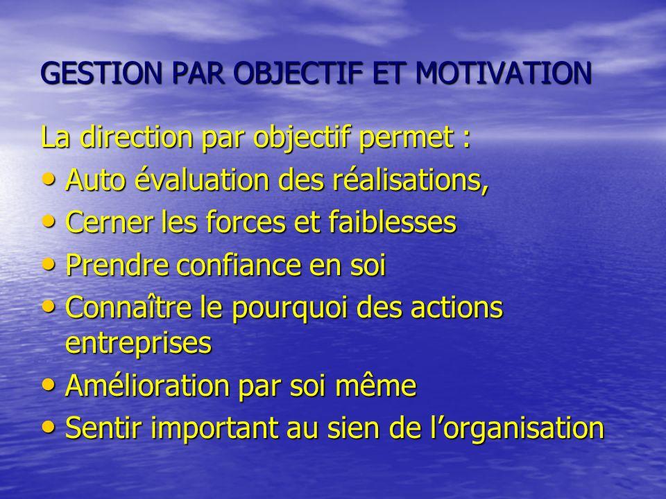 GESTION PAR OBJECTIF ET MOTIVATION La direction par objectif permet : Auto évaluation des réalisations, Auto évaluation des réalisations, Cerner les f