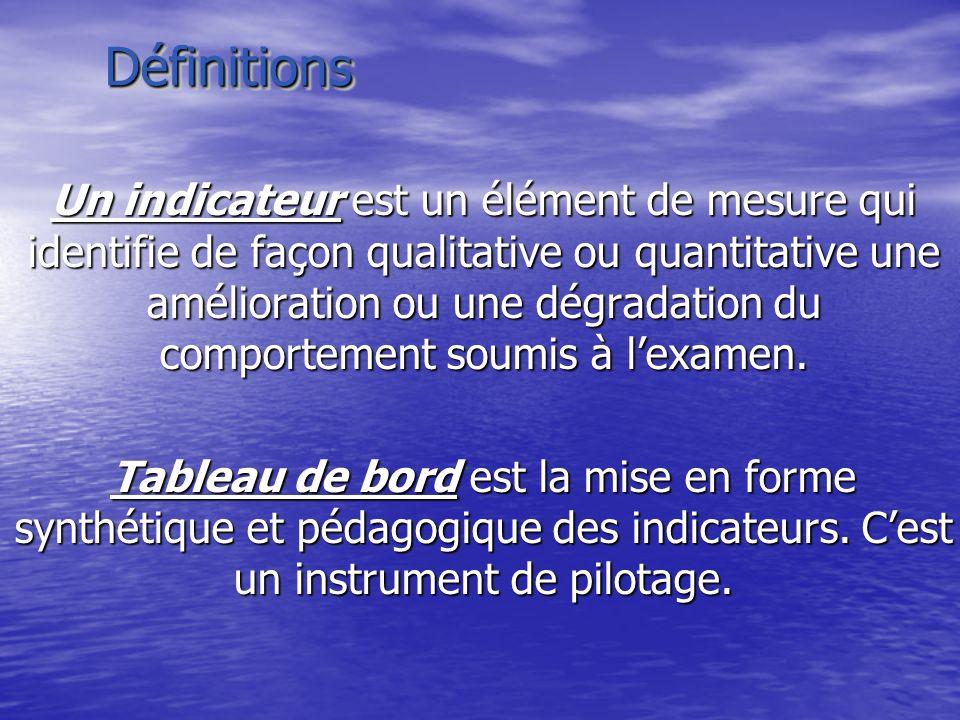DéfinitionsDéfinitions Un indicateur est un élément de mesure qui identifie de façon qualitative ou quantitative une amélioration ou une dégradation d