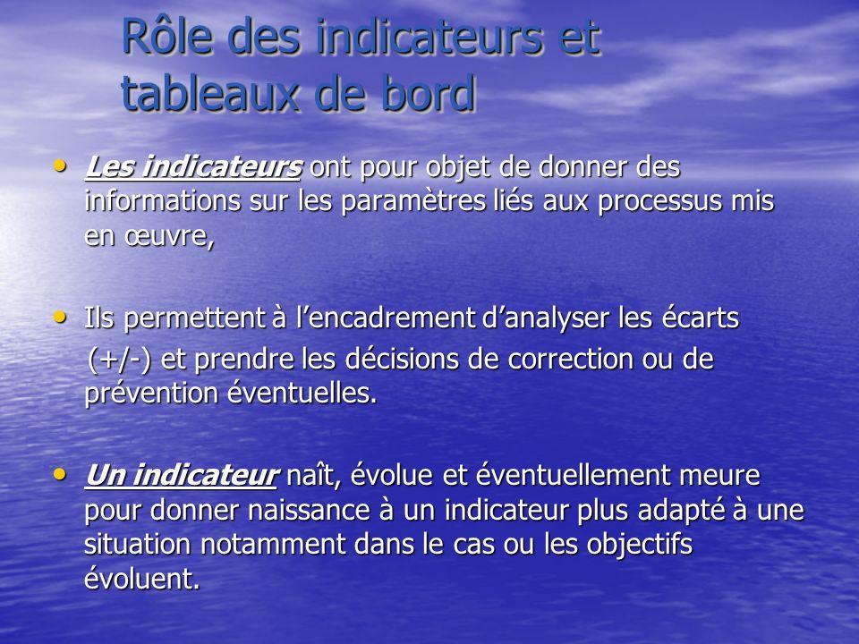 Rôle des indicateurs et tableaux de bord Les indicateurs ont pour objet de donner des informations sur les paramètres liés aux processus mis en œuvre,