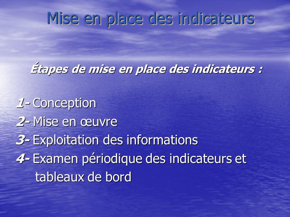 Mise en place des indicateurs Étapes de mise en place des indicateurs : 1- Conception 2- Mise en œuvre 3- Exploitation des informations 4- Examen péri