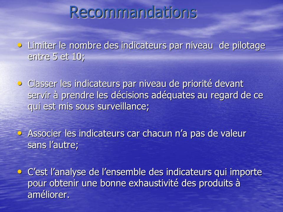RecommandationsRecommandations Limiter le nombre des indicateurs par niveau de pilotage entre 5 et 10; Limiter le nombre des indicateurs par niveau de