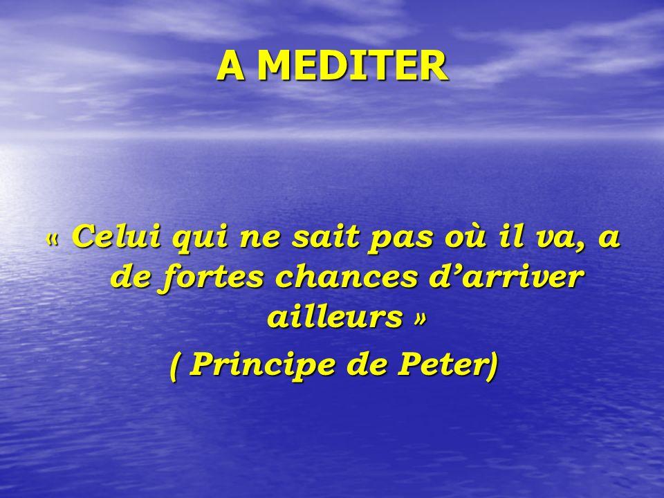 A MEDITER « Celui qui ne sait pas où il va, a de fortes chances darriver ailleurs » ( Principe de Peter)