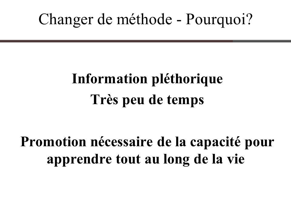 Changer de méthode - Pourquoi? Information pléthorique Très peu de temps Promotion nécessaire de la capacité pour apprendre tout au long de la vie