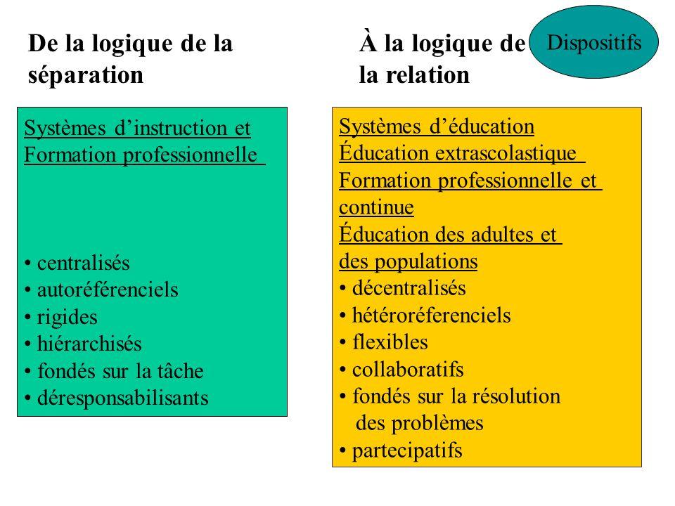 De la logique de la À la logique de séparationla relation Dispositifs Systèmes dinstruction et Formation professionnelle centralisés autoréférenciels