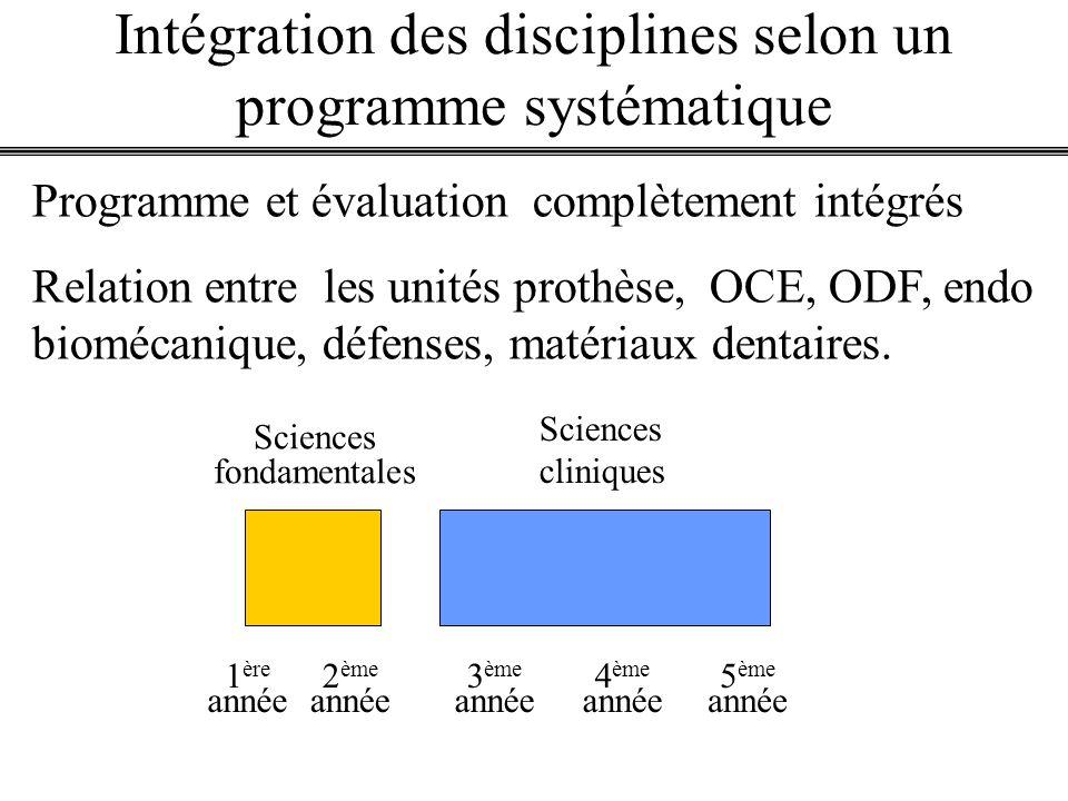 Intégration des disciplines selon un programme systématique Programme et évaluation complètement intégrés Relation entre les unités prothèse, OCE, ODF