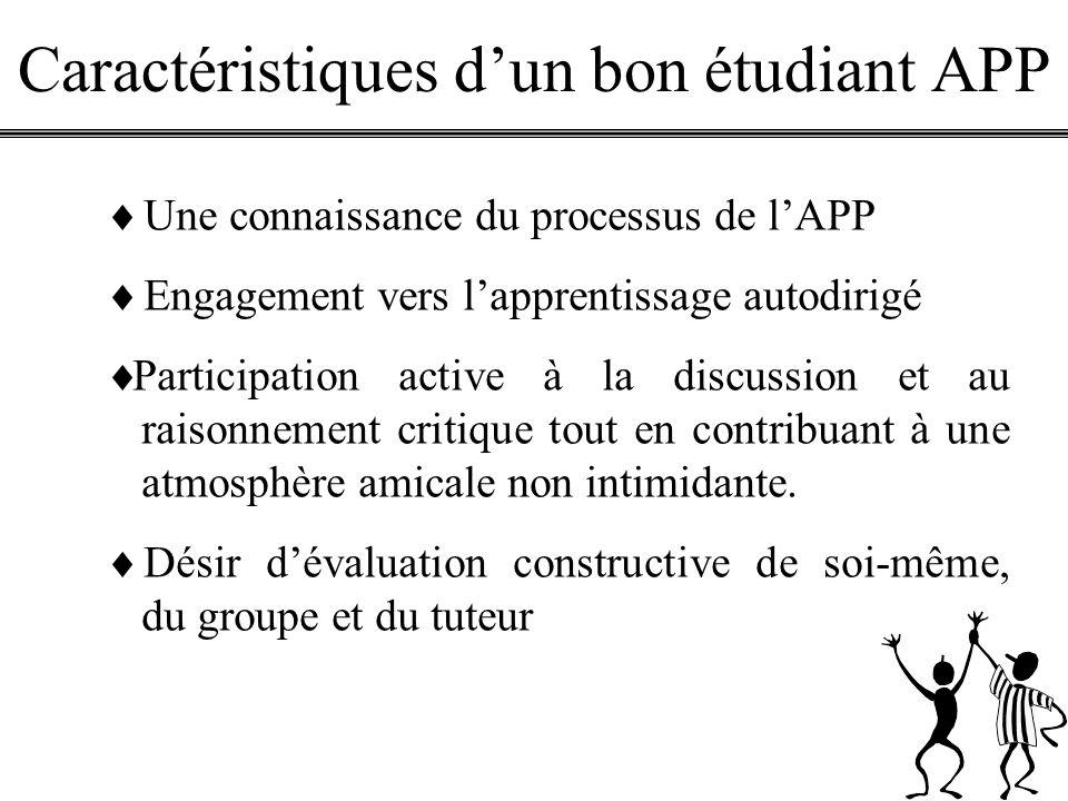 Caractéristiques dun bon étudiant APP Une connaissance du processus de lAPP Engagement vers lapprentissage autodirigé Participation active à la discus