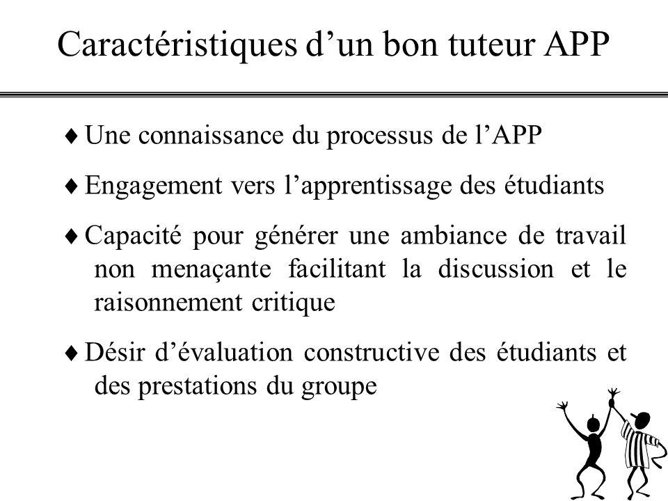Caractéristiques dun bon tuteur APP Une connaissance du processus de lAPP Engagement vers lapprentissage des étudiants Capacité pour générer une ambia