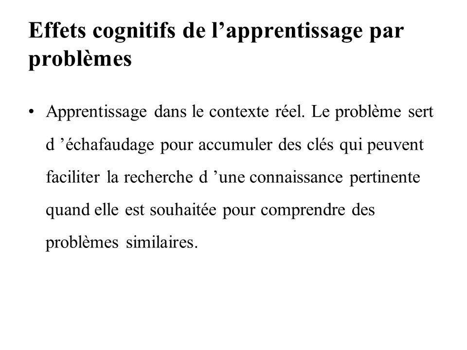 Effets cognitifs de lapprentissage par problèmes Apprentissage dans le contexte réel. Le problème sert d échafaudage pour accumuler des clés qui peuve