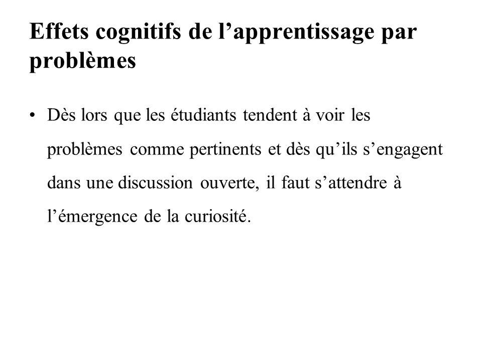 Effets cognitifs de lapprentissage par problèmes Dès lors que les étudiants tendent à voir les problèmes comme pertinents et dès quils sengagent dans