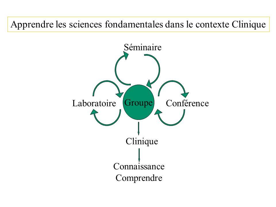 Apprendre les sciences fondamentales dans le contexte Clinique Séminaire Groupe Conférence Laboratoire Clinique Connaissance Comprendre