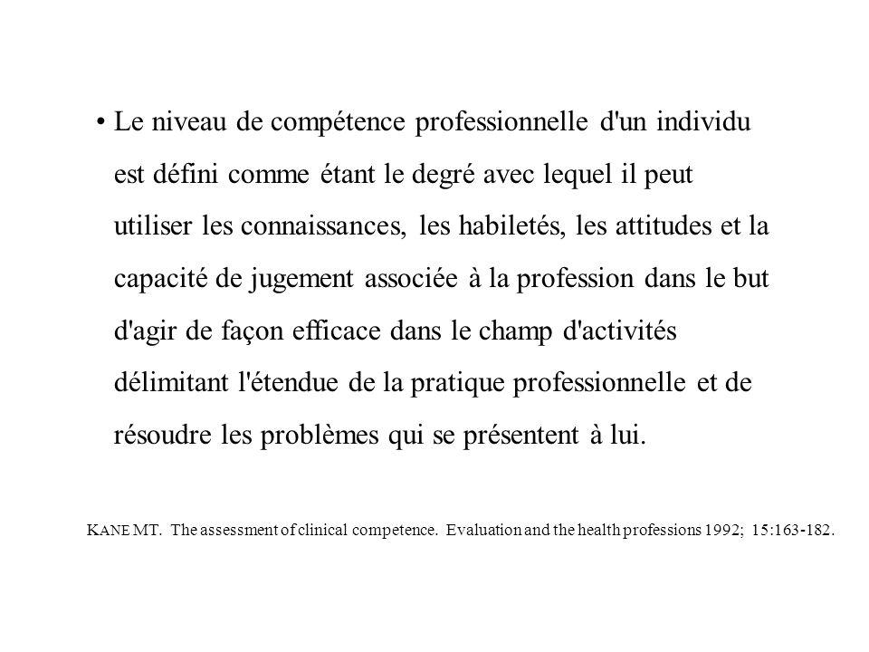 Le niveau de compétence professionnelle d'un individu est défini comme étant le degré avec lequel il peut utiliser les connaissances, les habiletés, l