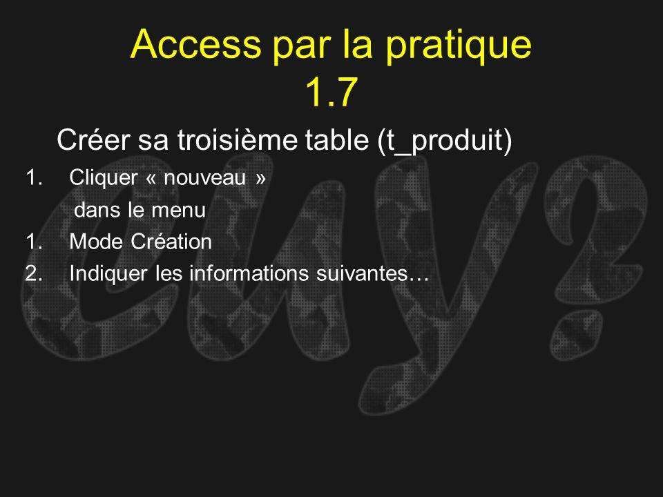 Access par la pratique 1.7 Créer sa troisième table (t_produit) 1.Cliquer « nouveau » dans le menu 1.Mode Création 2.Indiquer les informations suivant