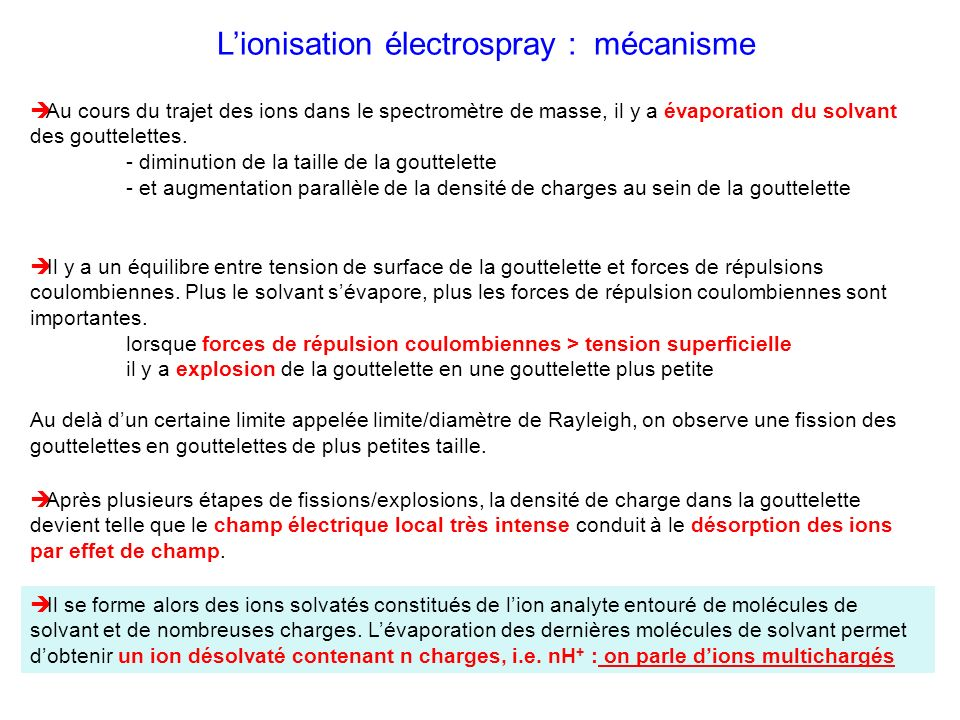 Lionisation électrospray : mécanisme Au cours du trajet des ions dans le spectromètre de masse, il y a évaporation du solvant des gouttelettes. - dimi