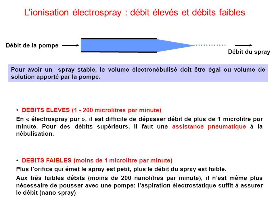 Lionisation électrospray : débit élevés et débits faibles ………… Débit de la pompe Débit du spray DEBITS ELEVES (1 - 200 microlitres par minute) En « él