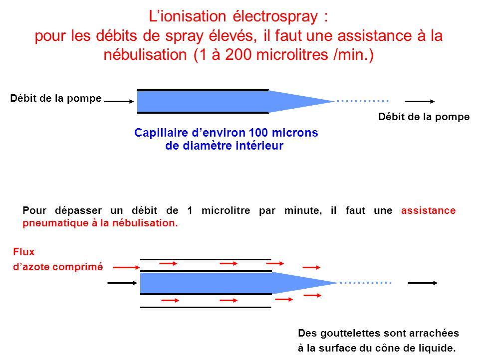 Lionisation électrospray : pour les débits de spray élevés, il faut une assistance à la nébulisation (1 à 200 microlitres /min.) Pour dépasser un débi