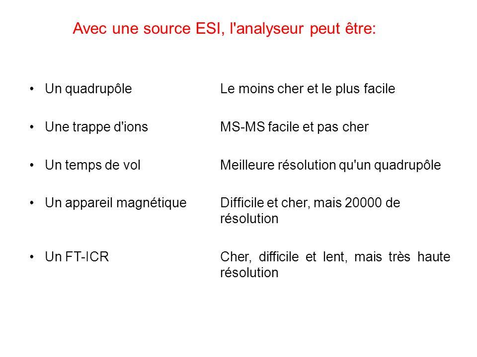 Avec une source ESI, l'analyseur peut être: Un quadrupôleLe moins cher et le plus facile Une trappe d'ionsMS-MS facile et pas cher Un temps de vol Mei
