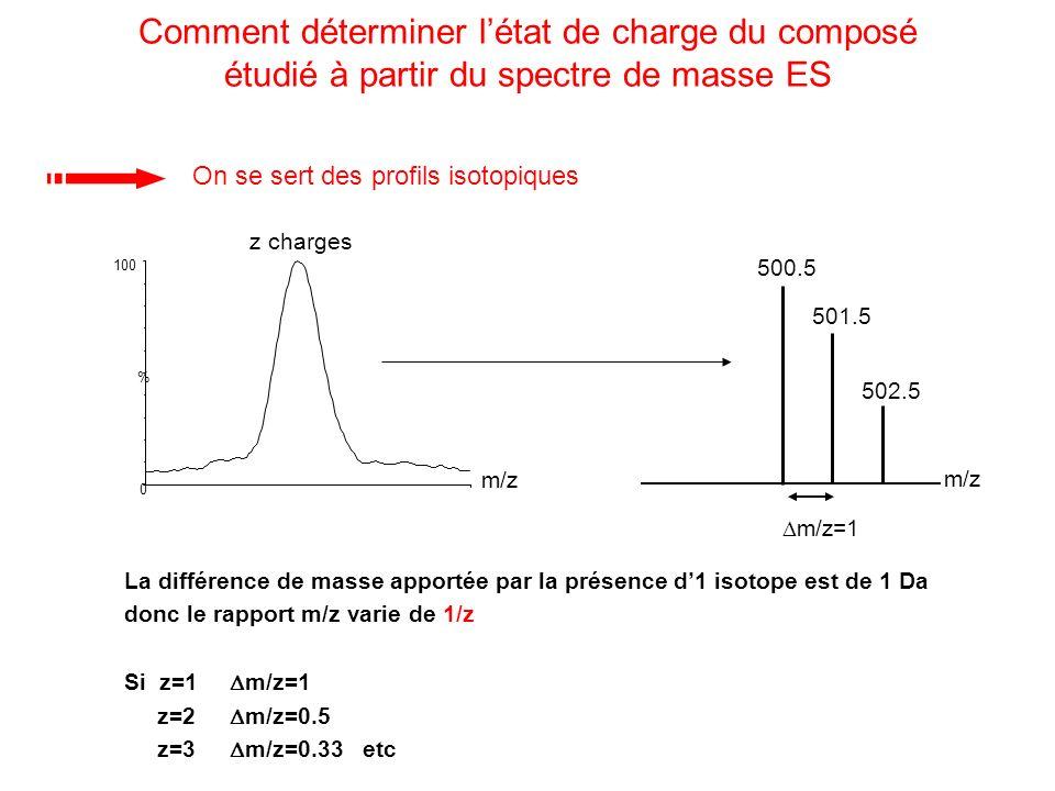 m/z 500.5 501.5 502.5 m/z=1 La différence de masse apportée par la présence d1 isotope est de 1 Da donc le rapport m/z varie de 1/z Si z=1 m/z=1 z=2 m
