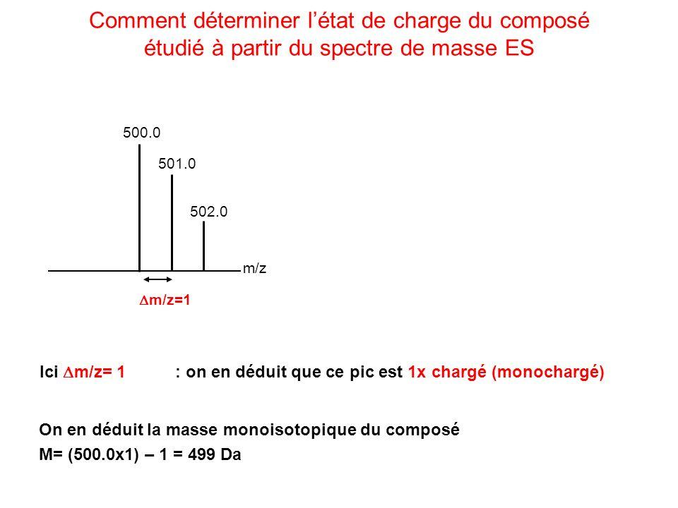 m/z 500.0 501.0 502.0 m/z=1 Ici m/z= 1 : on en déduit que ce pic est 1x chargé (monochargé) Comment déterminer létat de charge du composé étudié à par