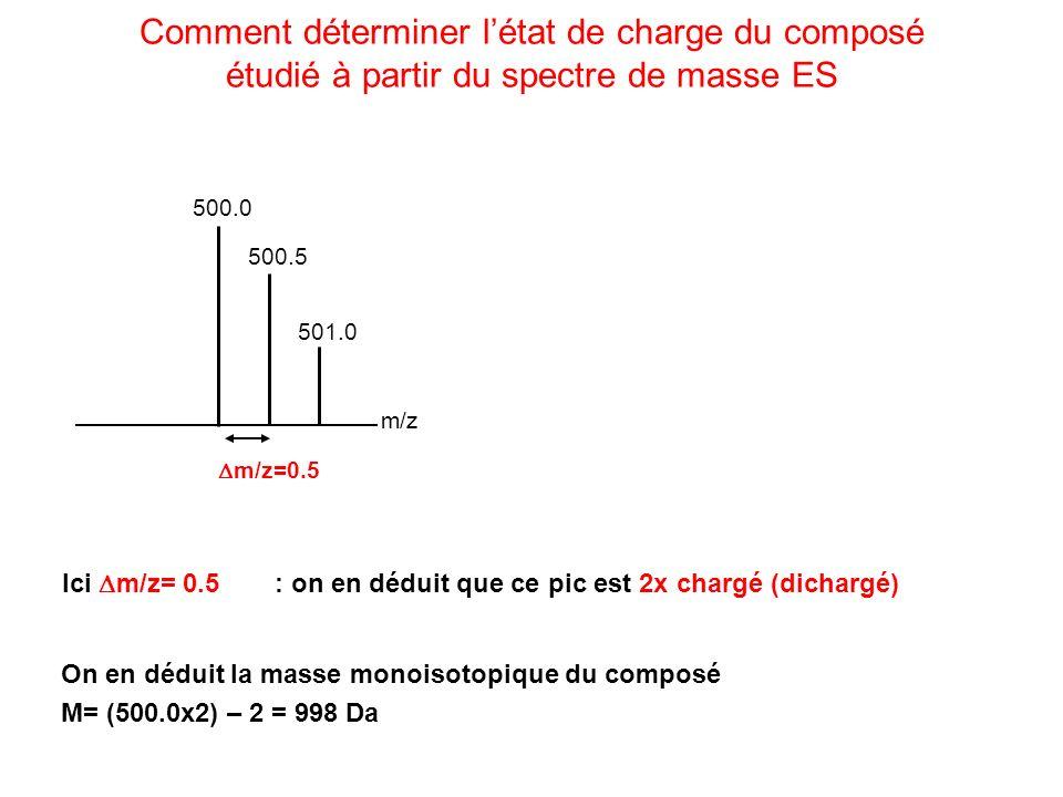 m/z 500.0 500.5 501.0 m/z=0.5 Ici m/z= 0.5 : on en déduit que ce pic est 2x chargé (dichargé) Comment déterminer létat de charge du composé étudié à p