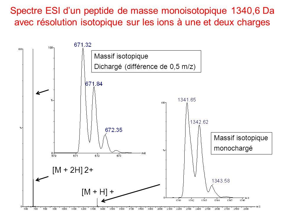 Spectre ESI dun peptide de masse monoisotopique 1340,6 Da avec résolution isotopique sur les ions à une et deux charges [M + H] + Massif isotopique mo