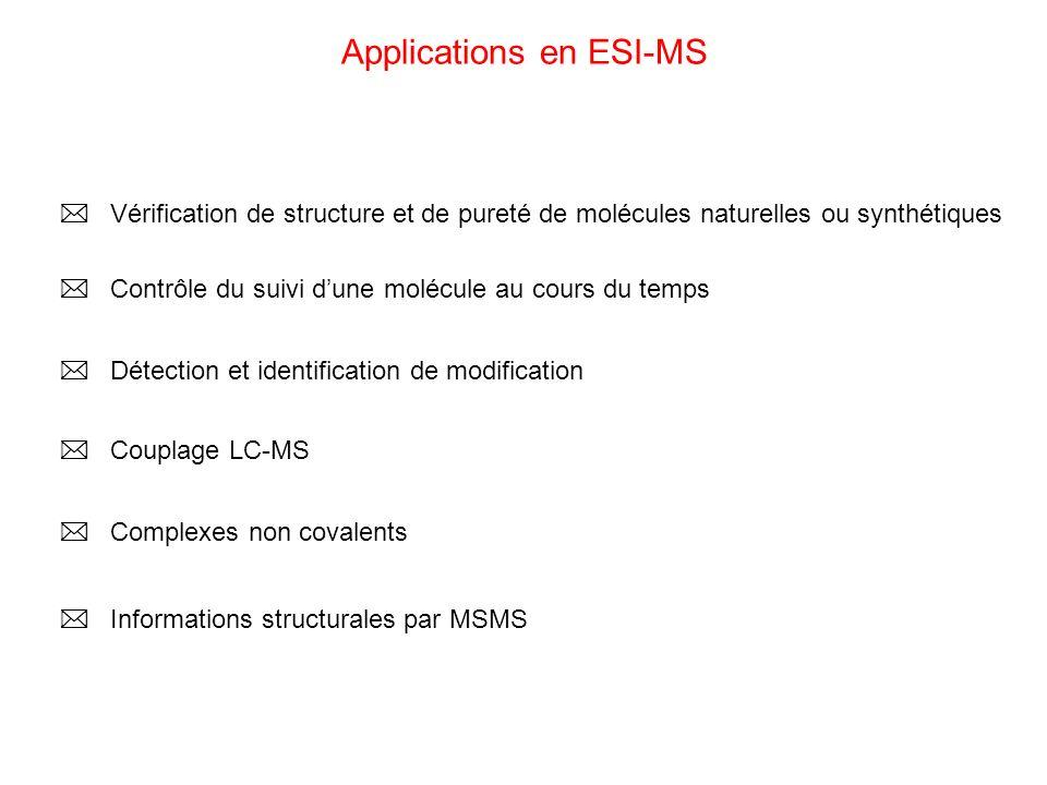 Applications en ESI-MS Vérification de structure et de pureté de molécules naturelles ou synthétiques Contrôle du suivi dune molécule au cours du temp