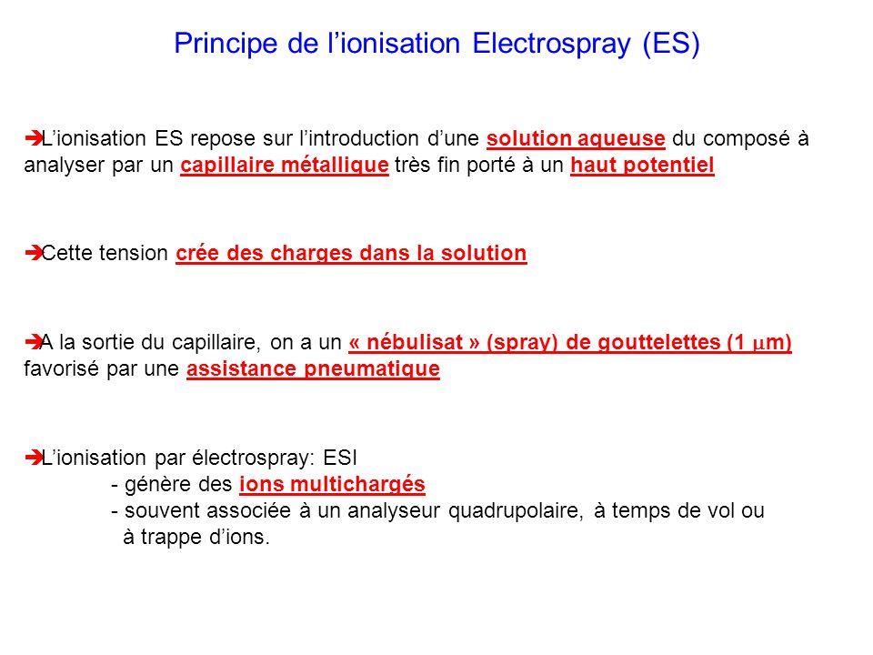 Principe de lionisation Electrospray (ES) Lionisation ES repose sur lintroduction dune solution aqueuse du composé à analyser par un capillaire métall